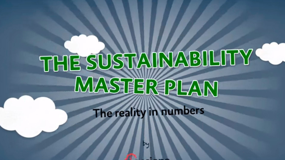 Sustainability Master Plan (SMP 2015) (2015)